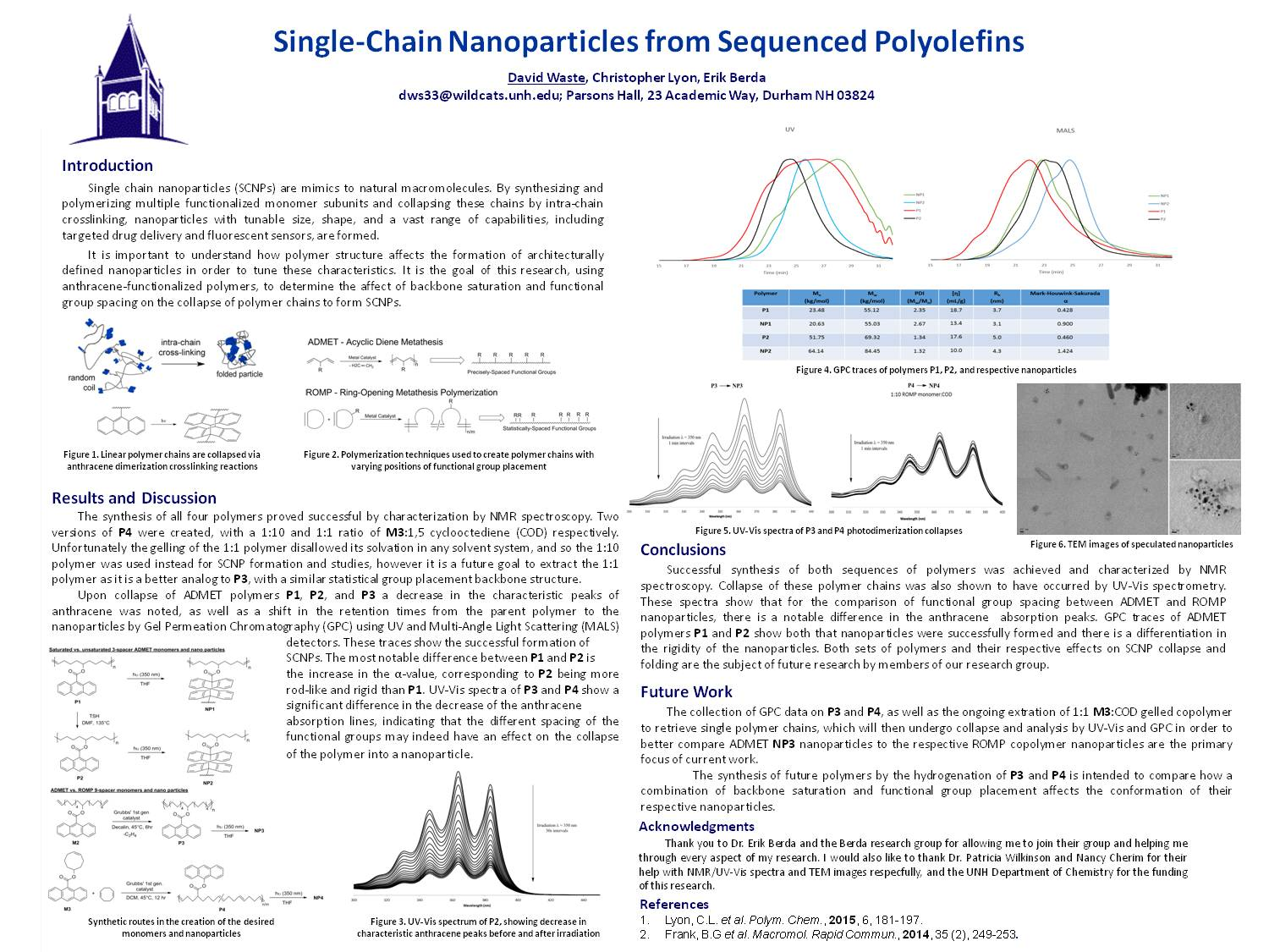 Single-Chain Nanoparticles From Sequenced Polyolefins by dws33