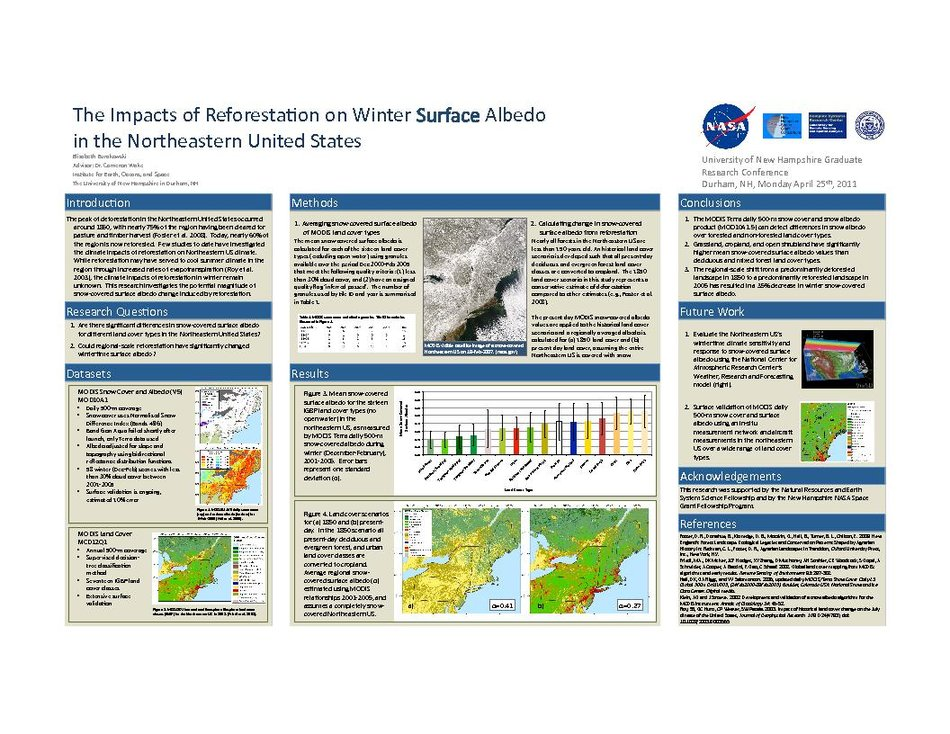 The Impacts Of Reforestation On Winter Surface Albedo In The Northeastern United States/Grc_2011 by eburakow