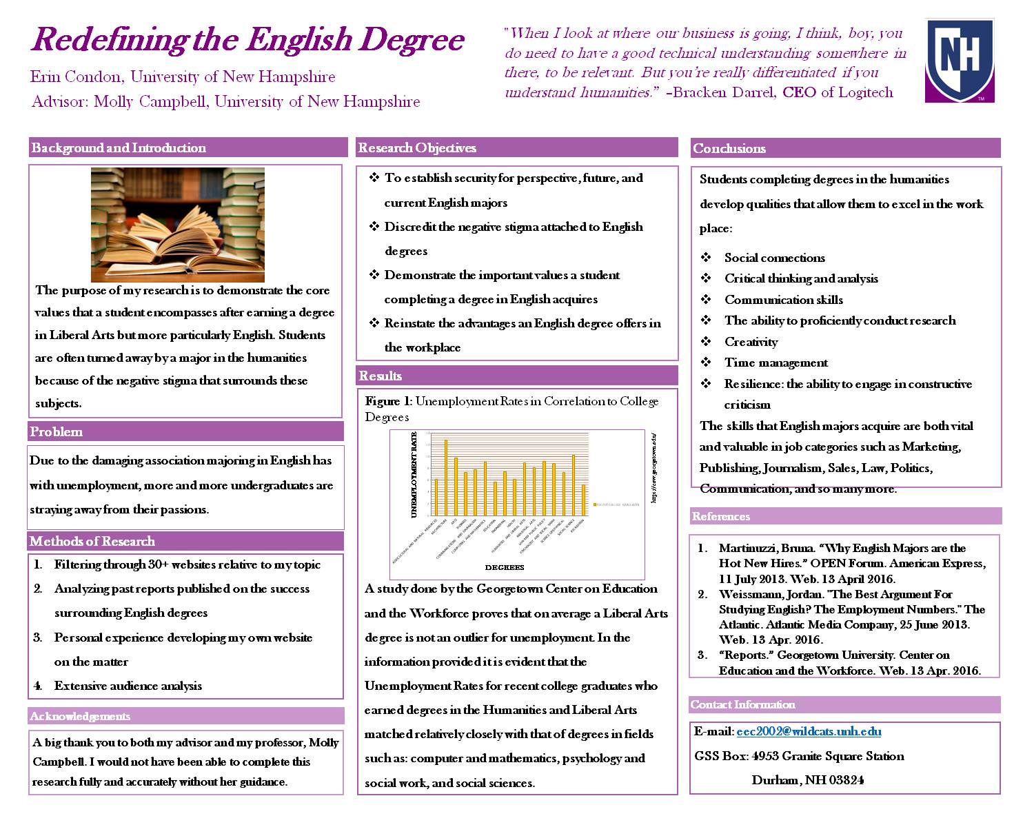 Redefining The English Degree by eec2002