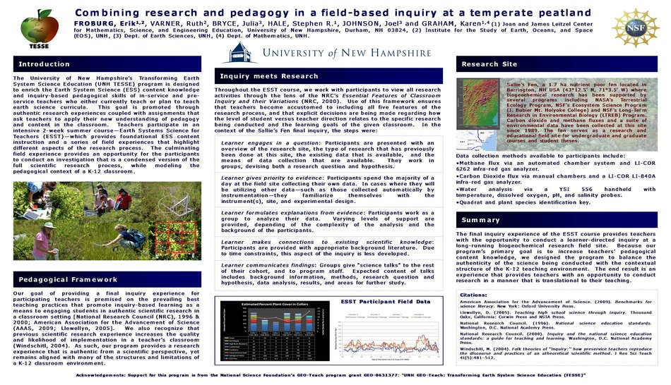 Combining Research And Pedagogy In A Field-Based Inquiry At A Temperate Peatland --Agu by efroburg