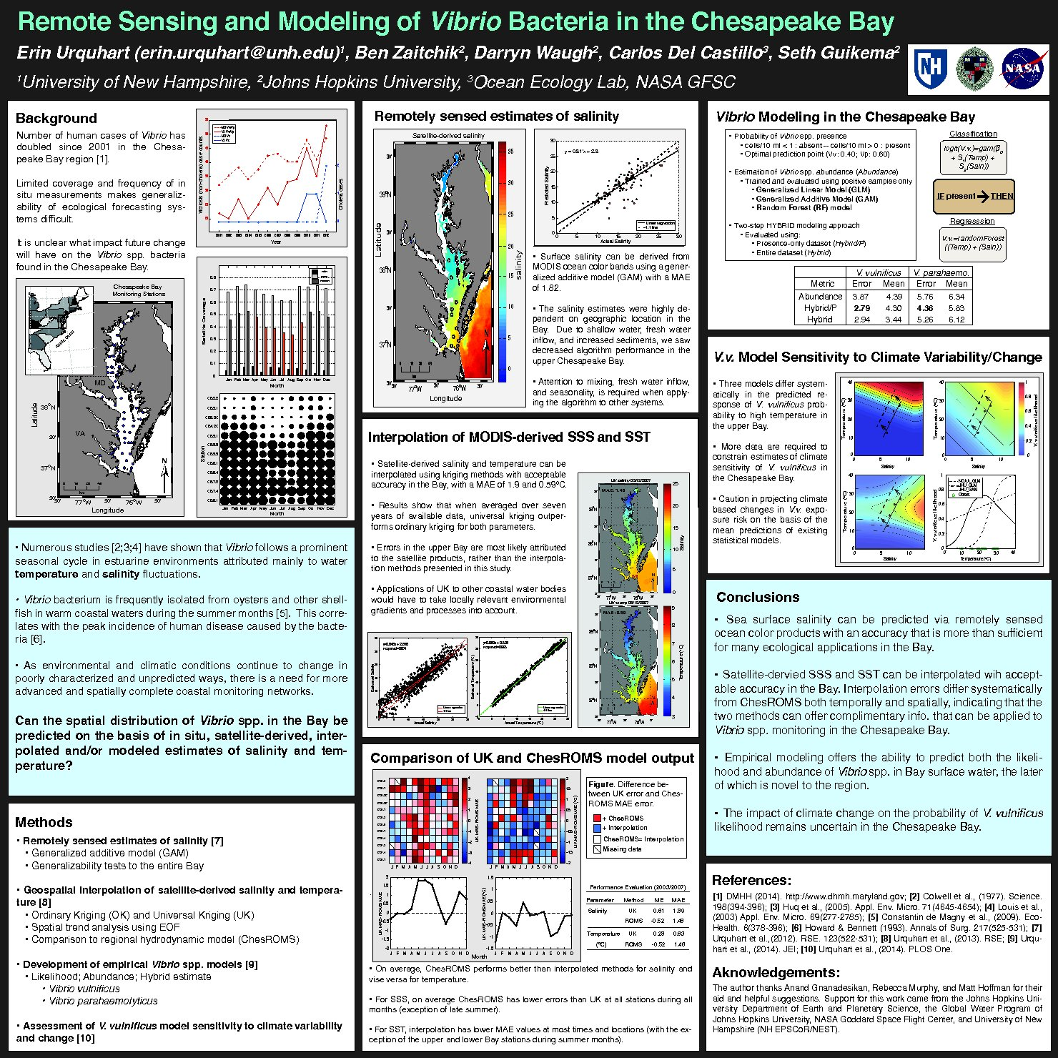 Remote Sensing And Modeling Of Vibrio Bacteria In The Chesapeake Bay by erinu