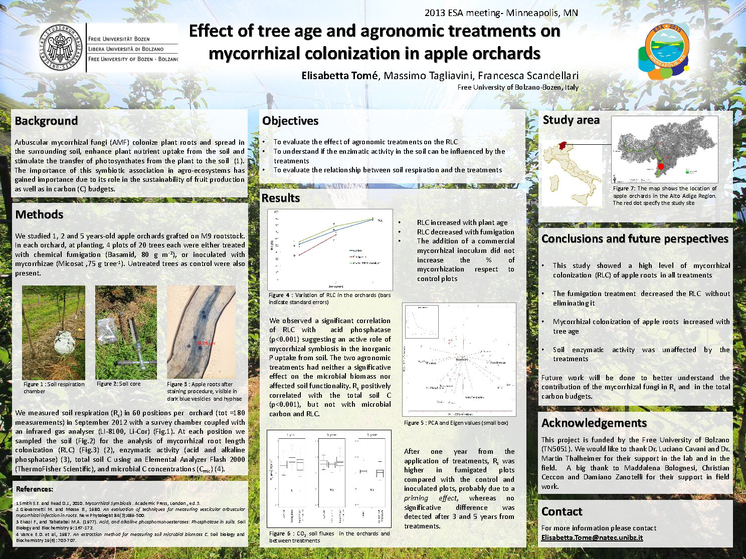 Effect Of Tree Age And Agronomic Treatments On Mycorrhizal Colonization In Apple Orchards by et1