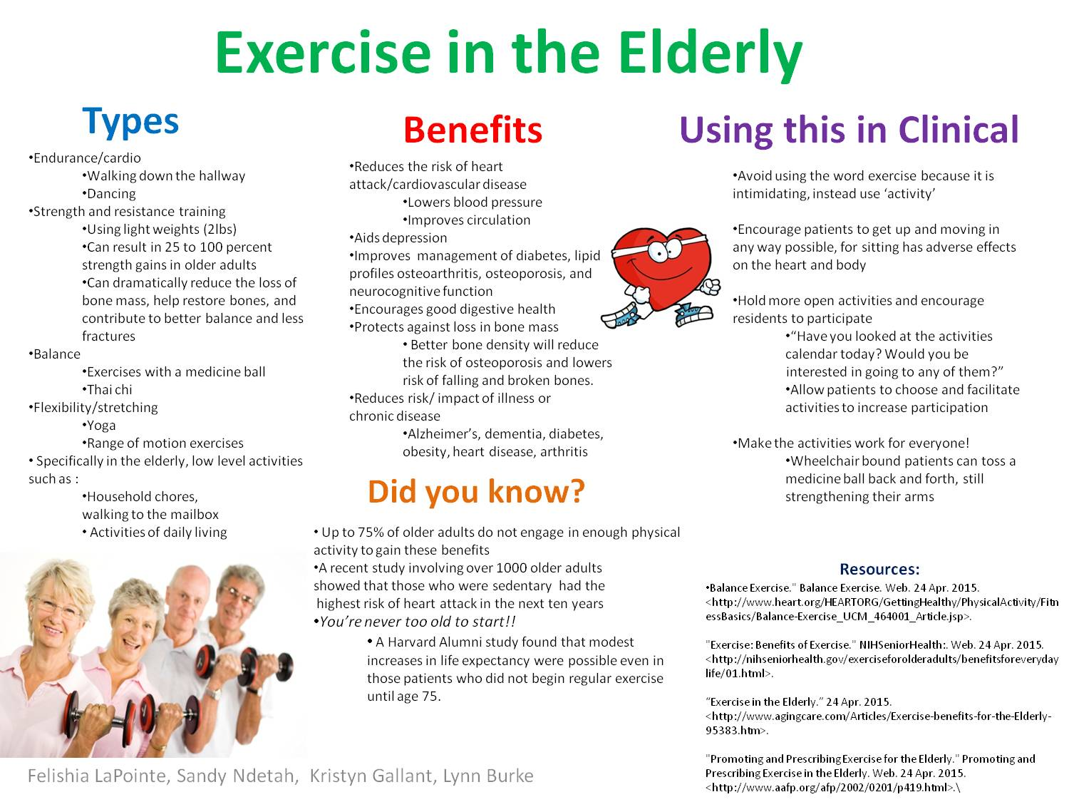 Exercise In The Elderly by fah8