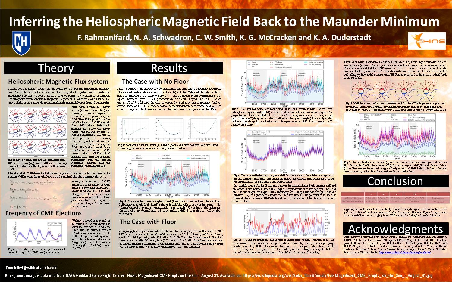 Inferring The Heliospheric Magnetic Field Back To The Maunder Minimum by frahmanif