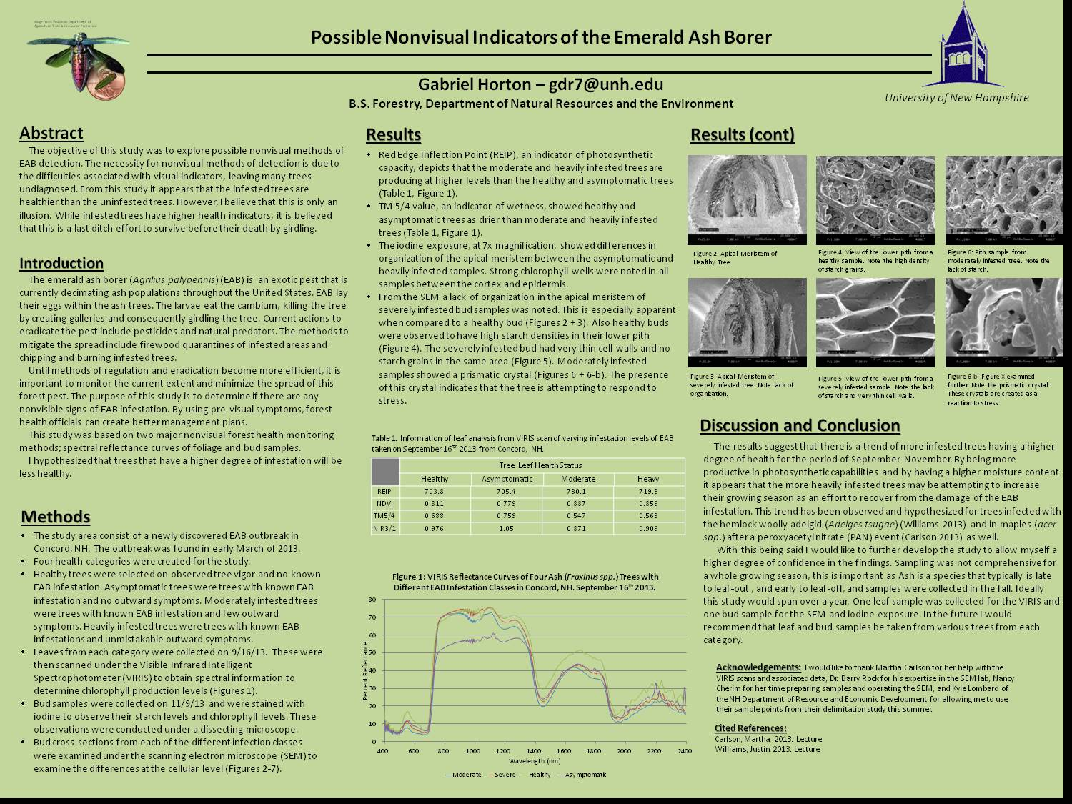 Possible Nonvisual Indicators Of The Emerald Ash Borer by gdr7