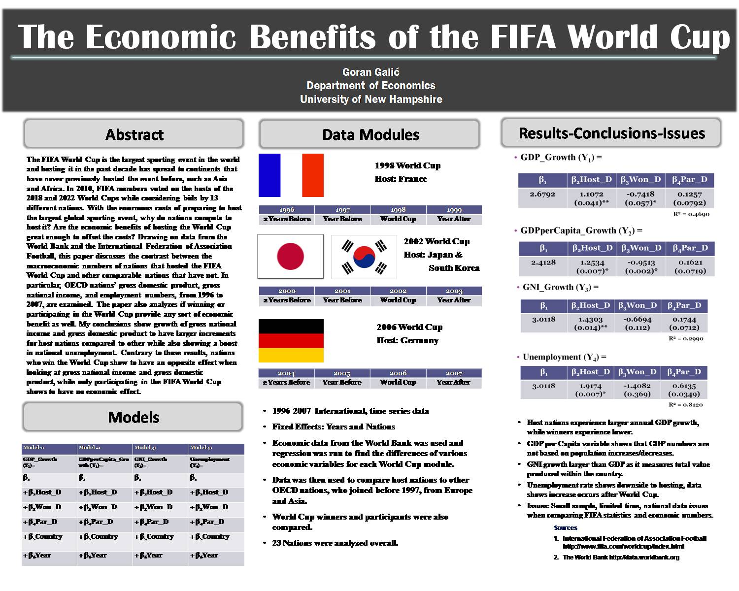 The Economic Benefits Of The Fifa World Cup by gip4