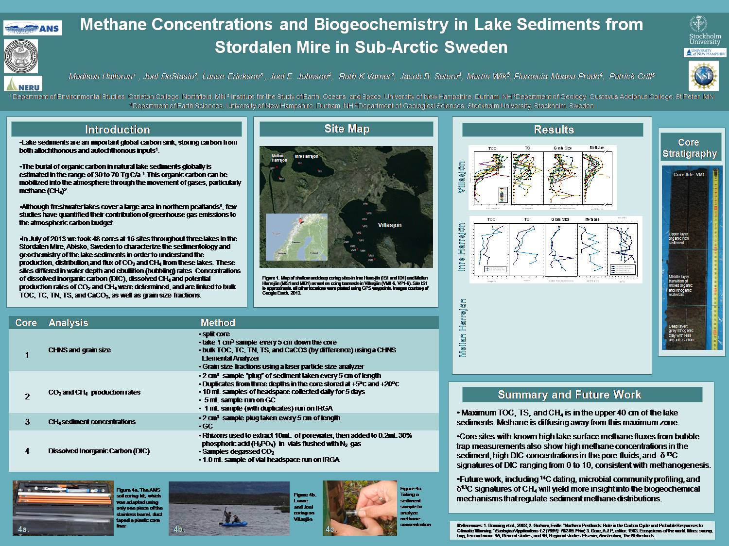 Methane Concentrations And Biogeochemistry In Lake Sediments From Stordalen Mire In Sub-Arctic Sweden  by halloram