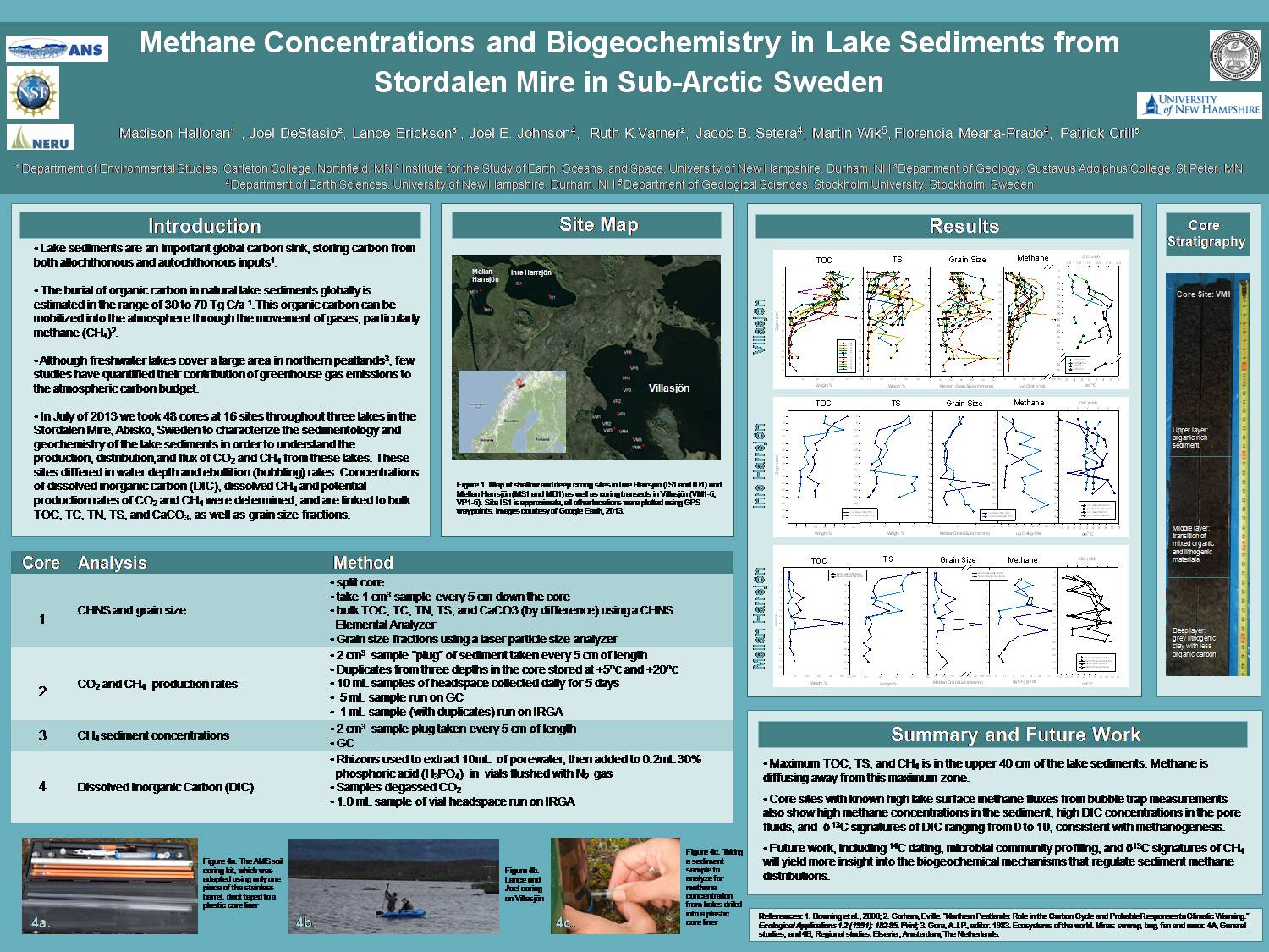 Methane Concentrations And Biogeochemistry In Lake Sediments From Stordalen Mire In Sub-Arctic Sweden (Final Draft) by halloram
