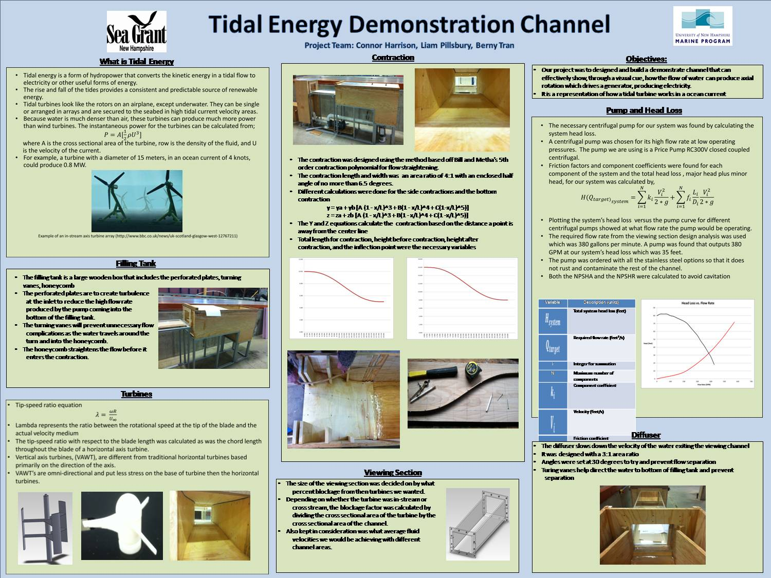 Tidal Energy Demonstration Channel by harrisonunh