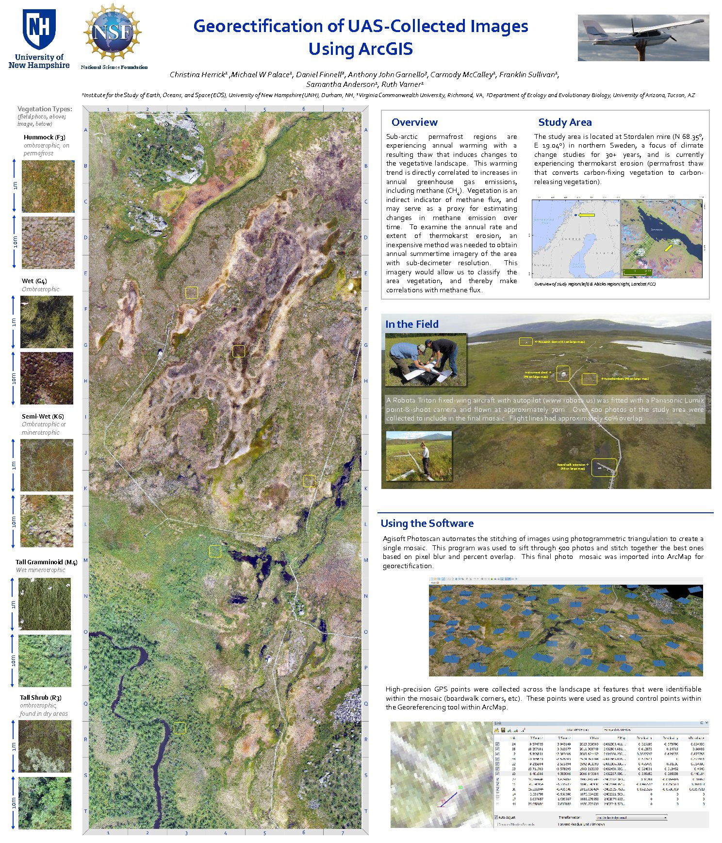 Georectification Of Uas-Collected Images Using Arcgis by herrick