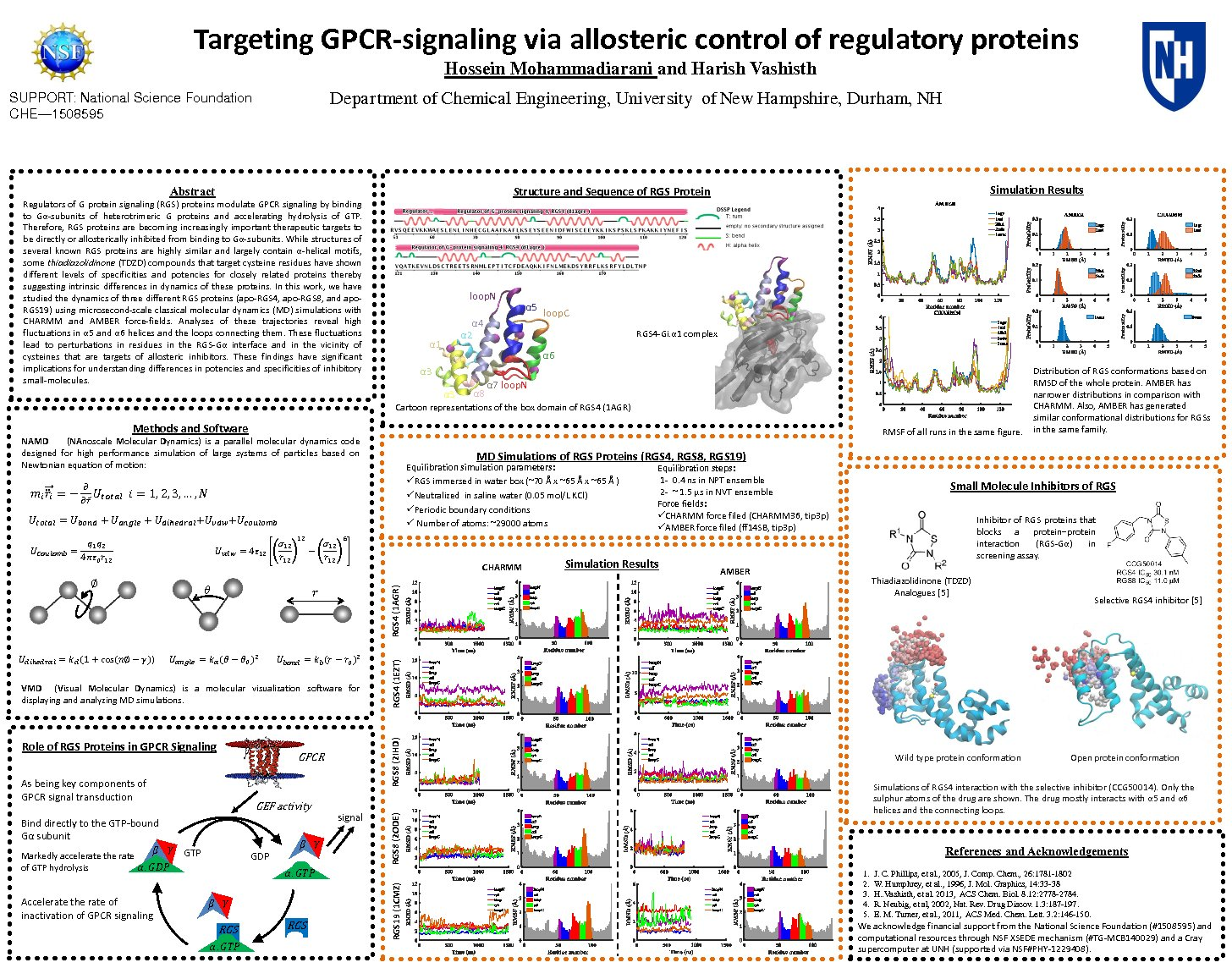 Targeting Gpcr-Signaling Via Allosteric Control Of Regulatory Proteins by hm2006