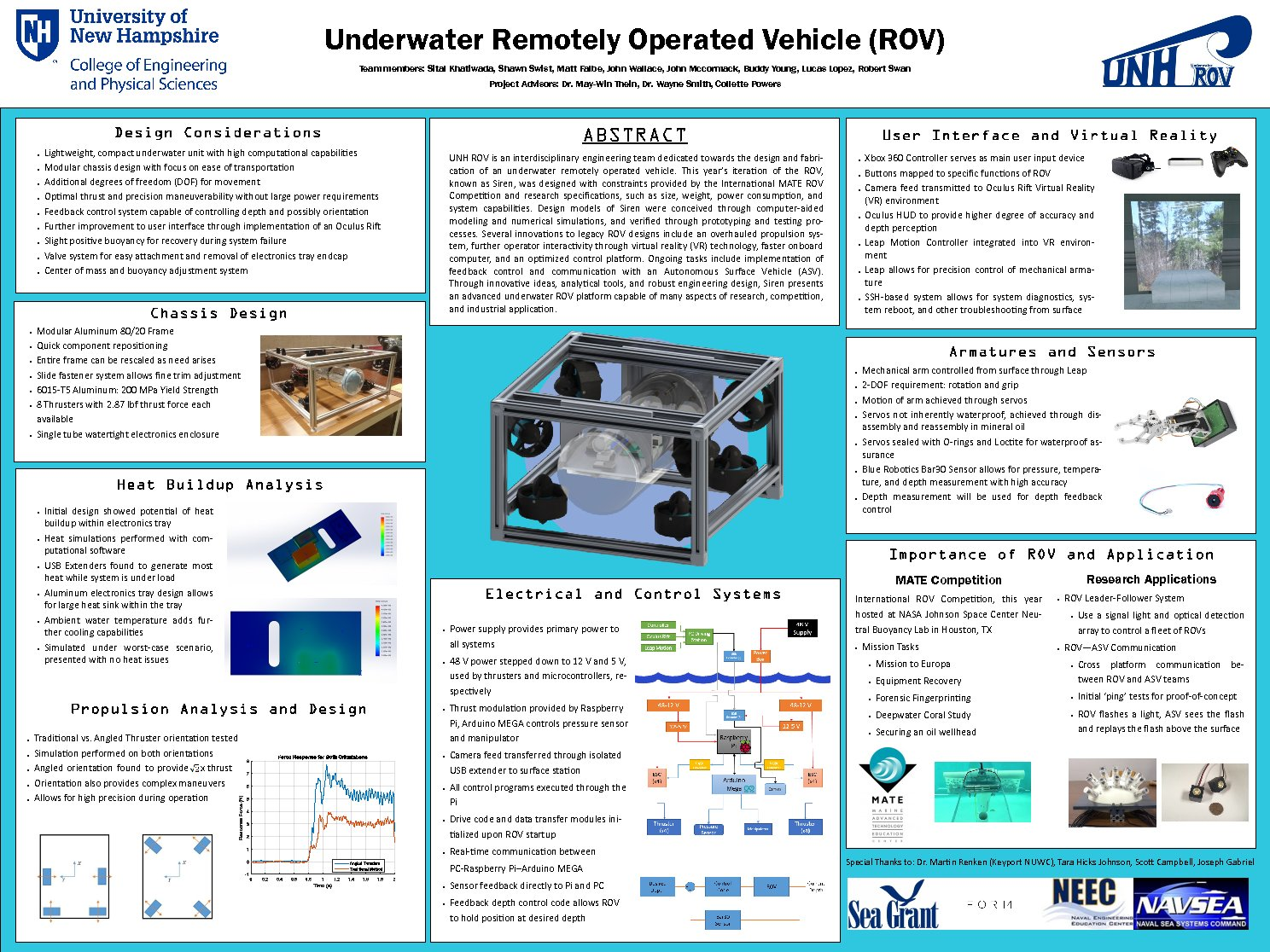 Underwater Remotely Operated Vehicle by unhrov