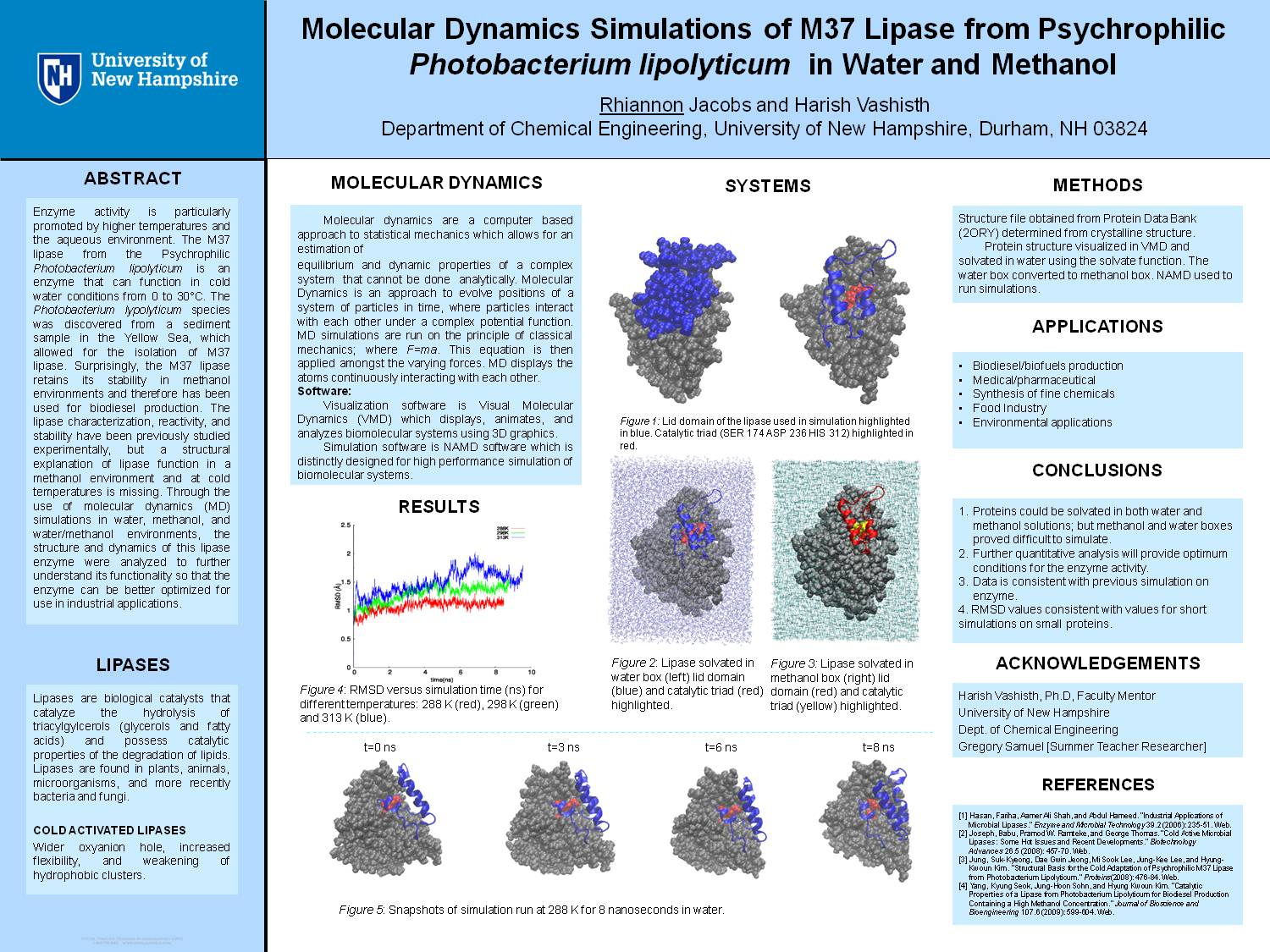 Molecular Dynamics Simulations Of M37 Lipase From Psychrophilic Photobacterium Lipolyticum  In Water And Methanol by rlk58