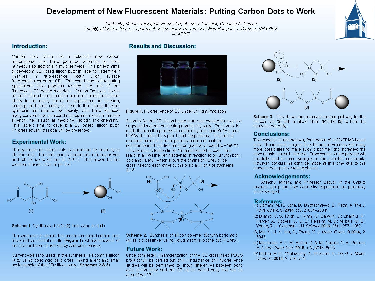 Development Of New Fluorescent Materials: Putting Carbon Dots To Work by imw8
