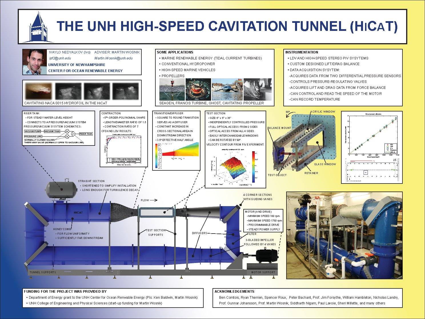 The Unh High-Speed Cavitation Tunnel (Hicat) - A New Look Into Water Flows by ivaylo
