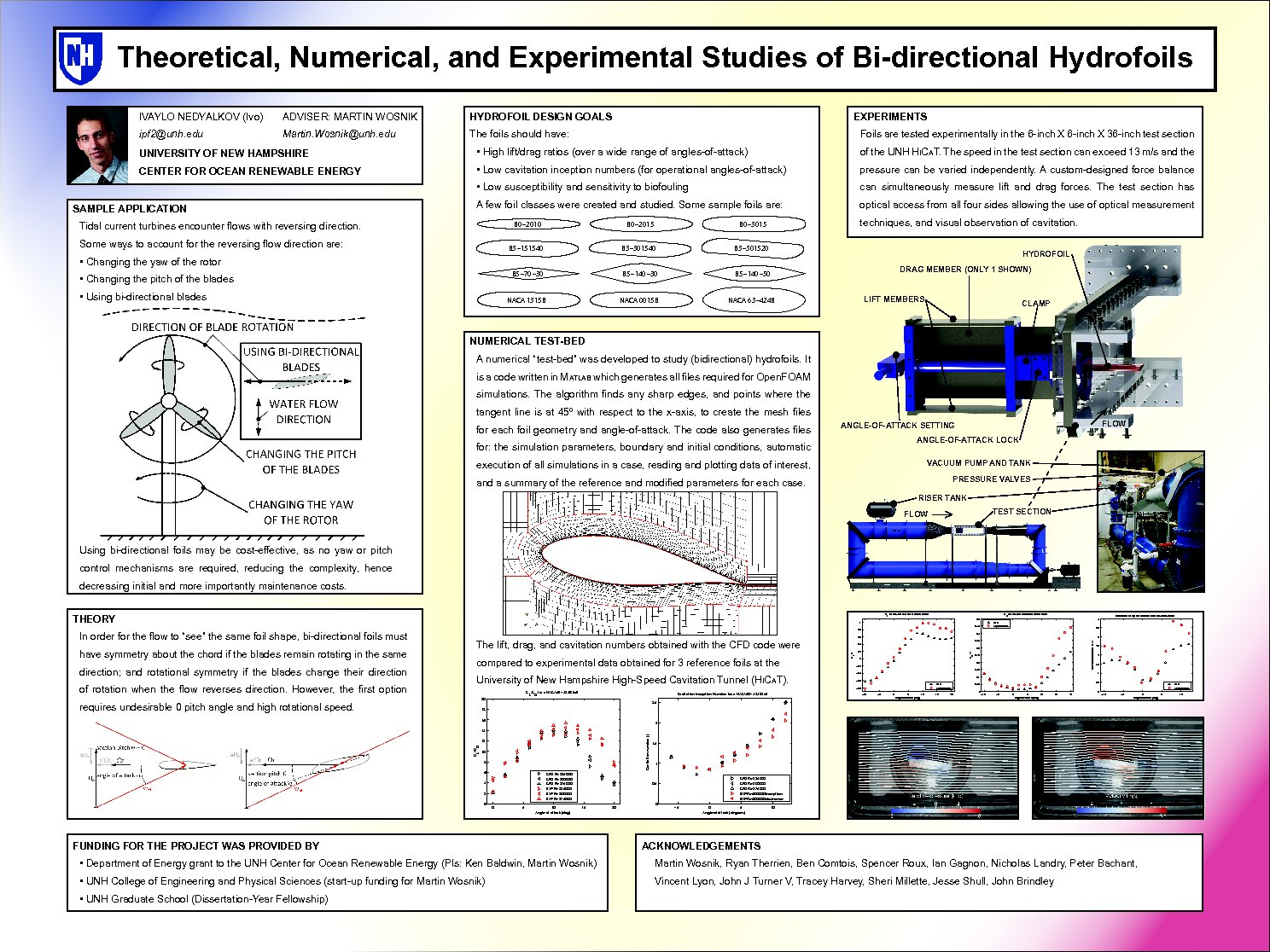 Theoretical, Numerical, And Experimental Studies Of Bi-Directional Hydrofoils by ivaylo