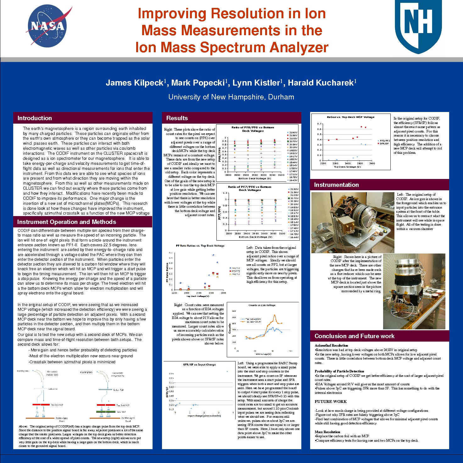 Improving Ion Mass Measurements In The Ion Mass Spectrum Analyzer by jbkilpeck