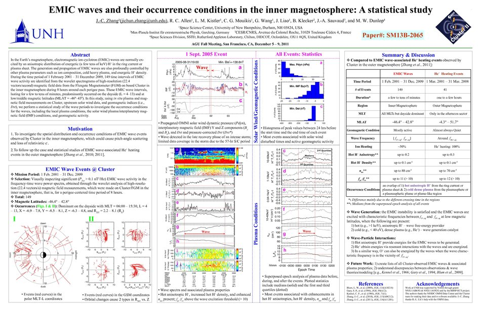Emic Waves And Their Occurrence Conditions In The Inner Magnetosphere: A Statistical Study by jczhang