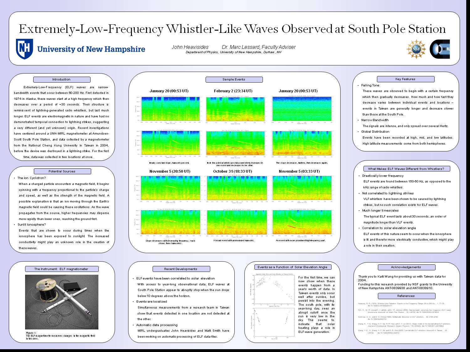 Our Singing Ionosphere:  Extremely-Low-Frequency Whistlers Observed At South Pole Station by jheavisides