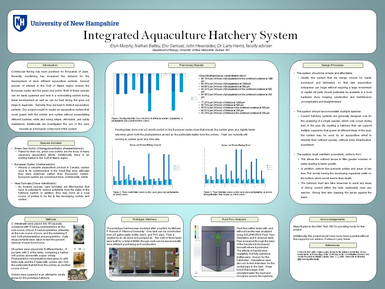 Integrated Aquaculture Hatchery System by jheavisides