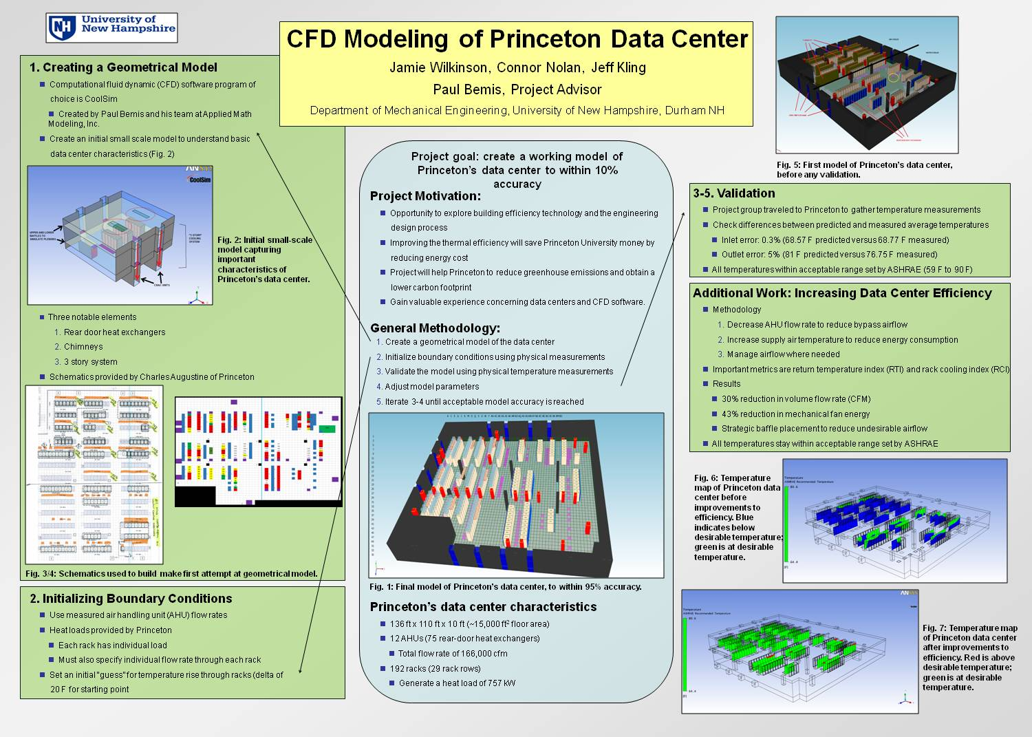 Cfd Modeling Of Princeton Data Center by jjy68