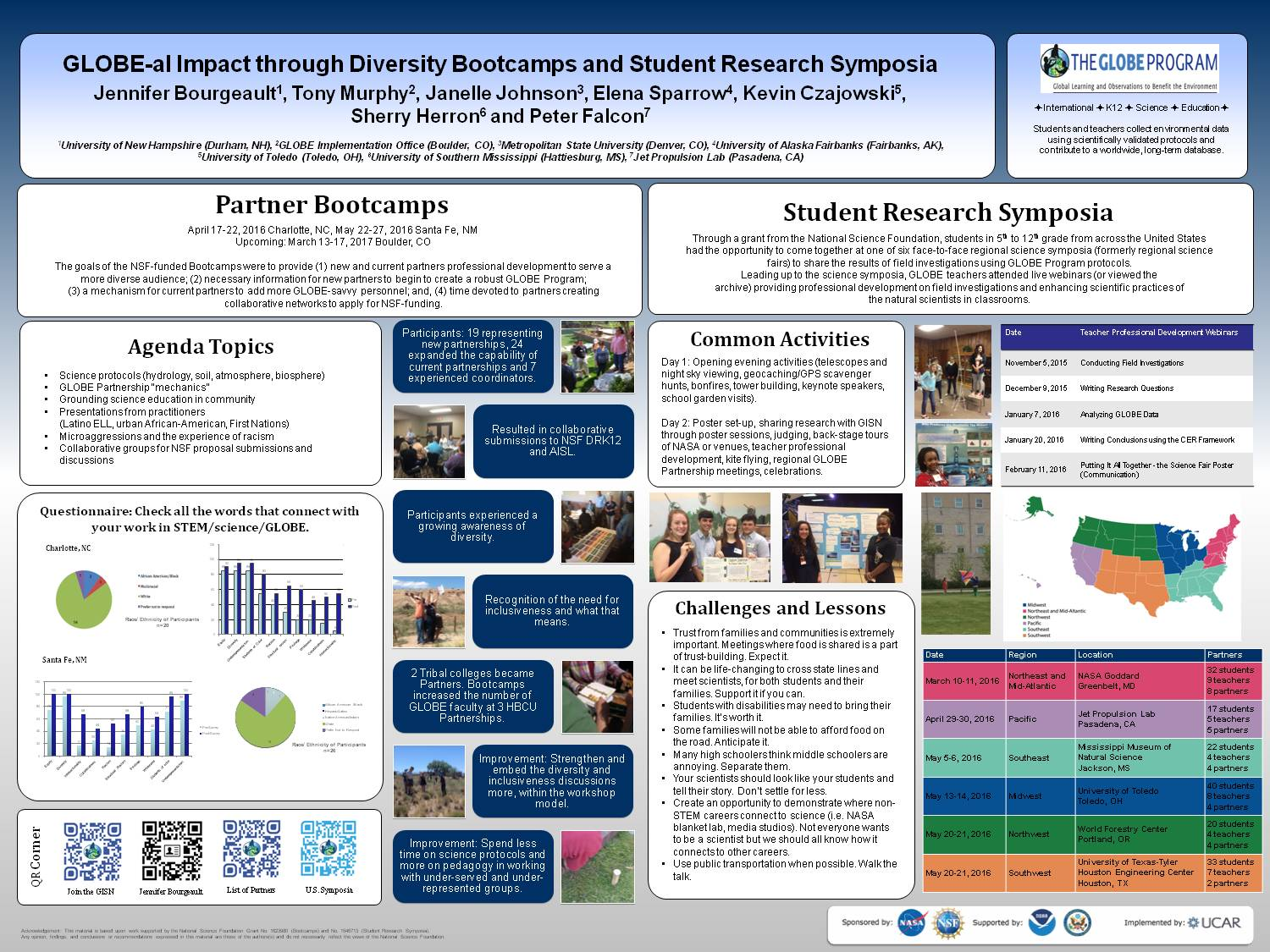 Globe-Al Impact Through Diversity Bootcamps And Student Research Symposia by jlhagen
