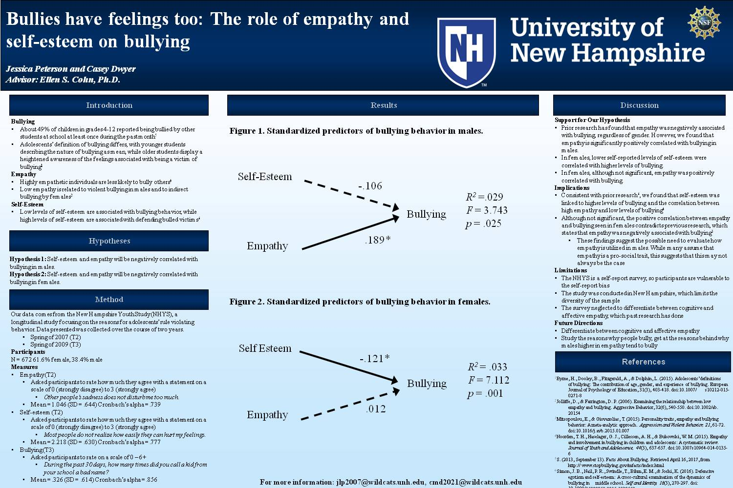 Bullies Have Feelings Too: The Role Of Empathy And Self-Esteem On Bullying by jlp2007
