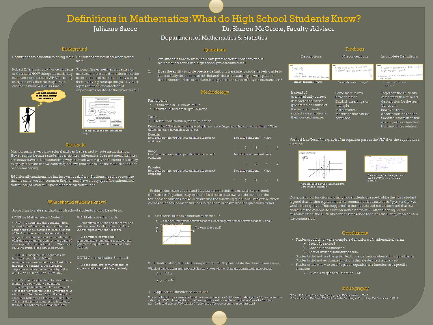 Definitions In Mathematics: What Do High School Students Know? by jmn597