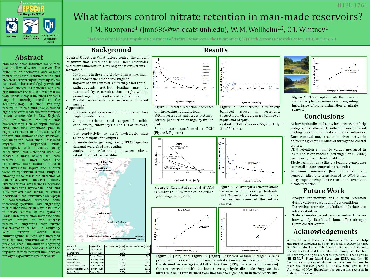 What Factors Control Nitrate Retention In Man-Made Reservoirs? by jmn686