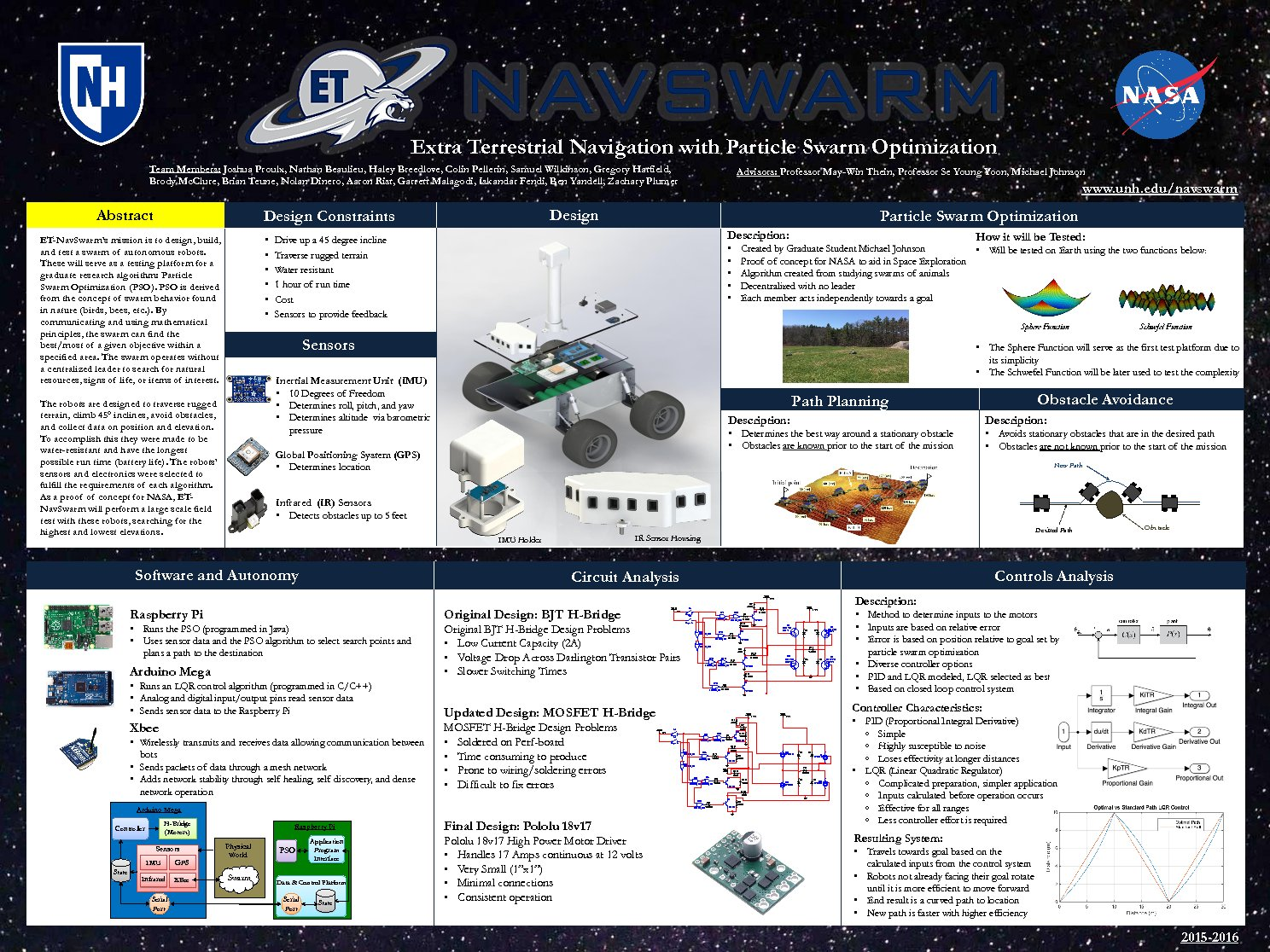 Extraterrestrial Navigation With Particle Swarm Optimization (Et-Navswarm) by JoshProulx