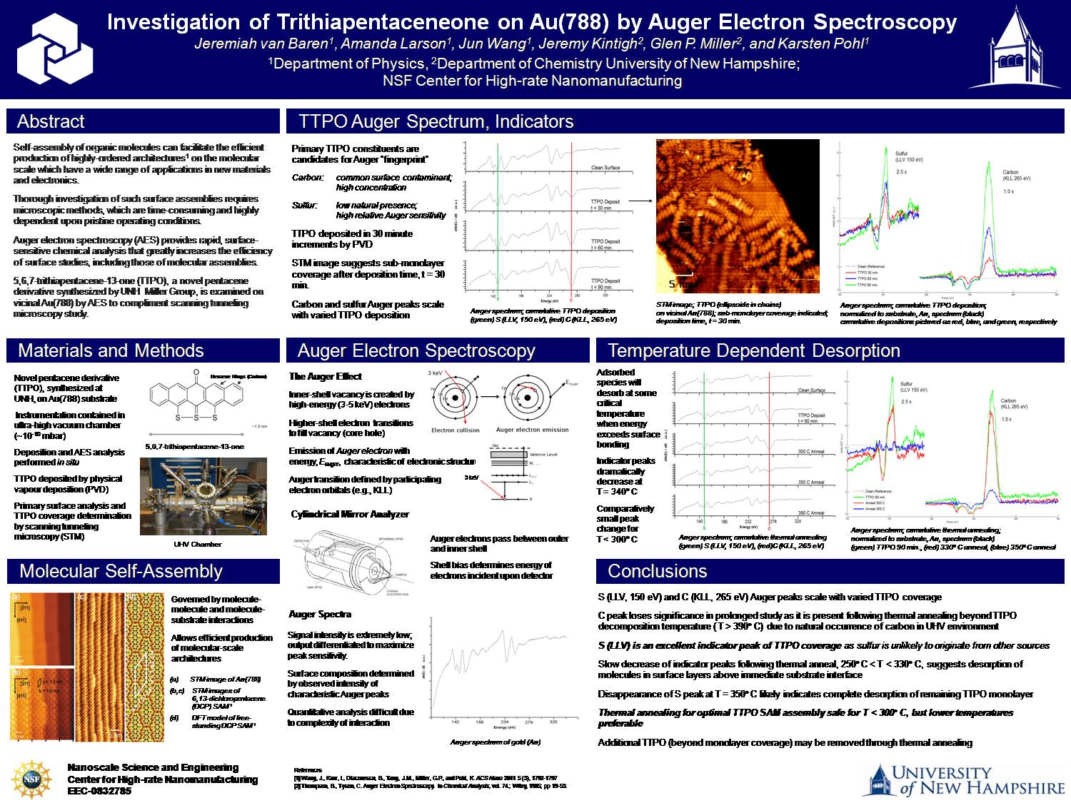 Investigation Of Trithiapentaceneone On Au(788) By Auger Electron Spectroscopy by jsj55