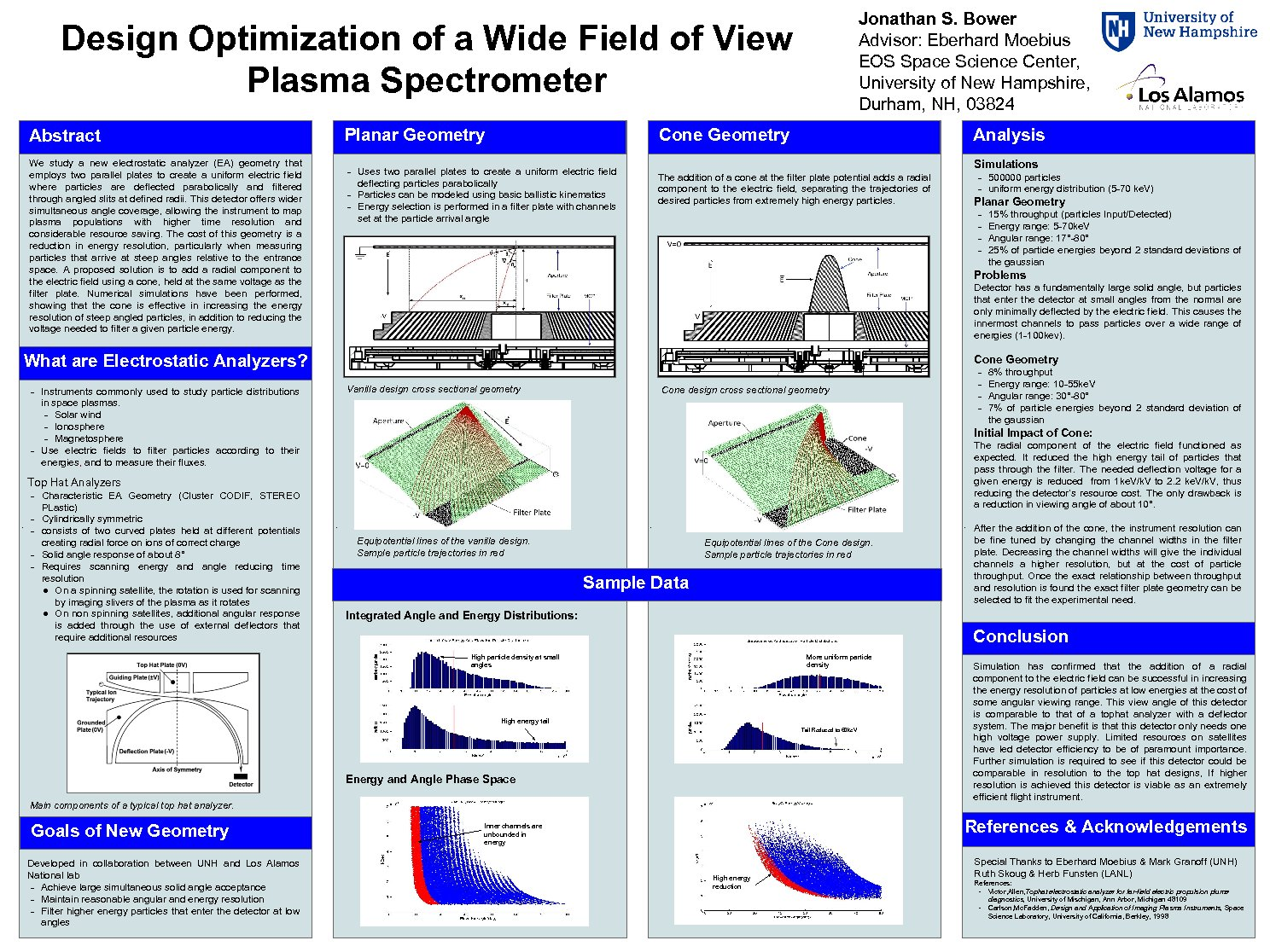 Design Optimization Of A Wide Field Of View Plasma Spectrometer by jsx54