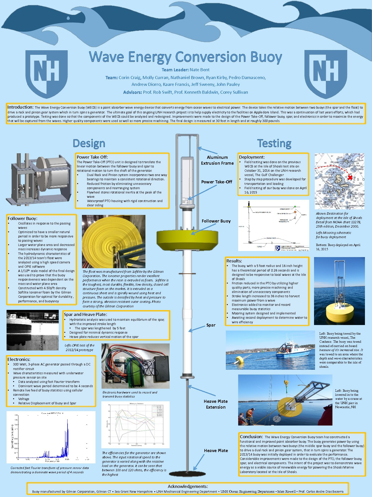 Wave Energy Conversion Buoy by kcc35