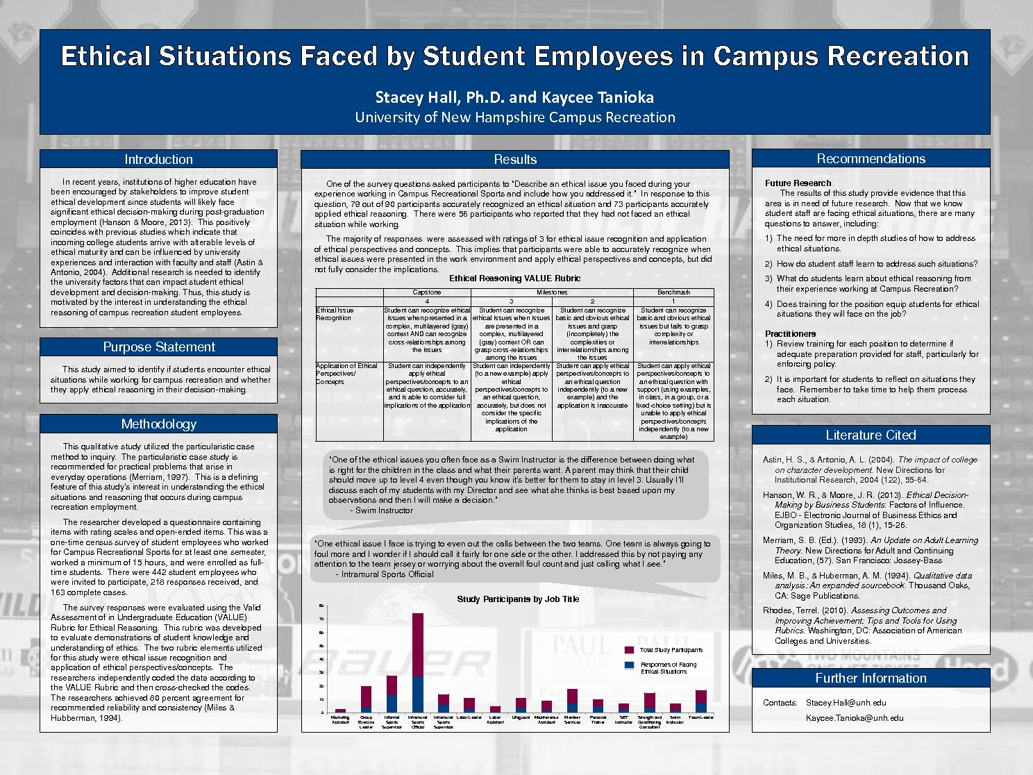 Ethical Situations Faced By Student Employees In Campus Recreation by kka24