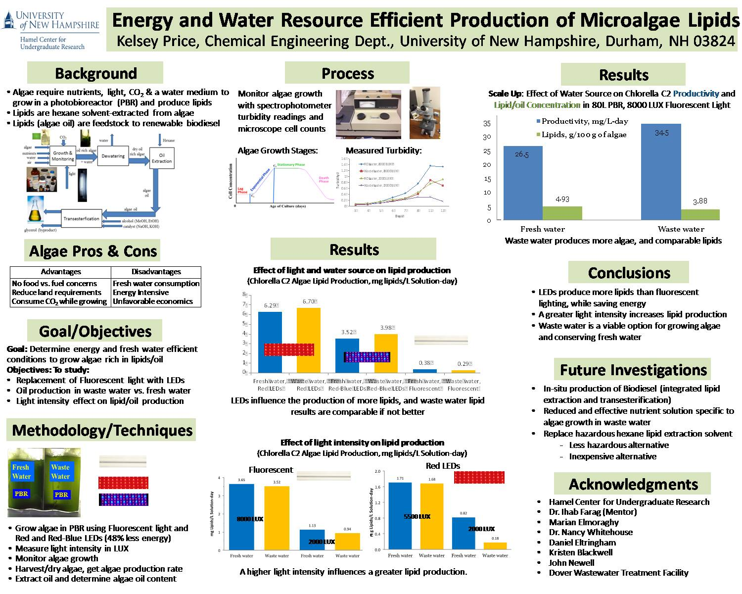 Energy And Water Resource Efficient Production Of Microalgae Lipids  by klc92