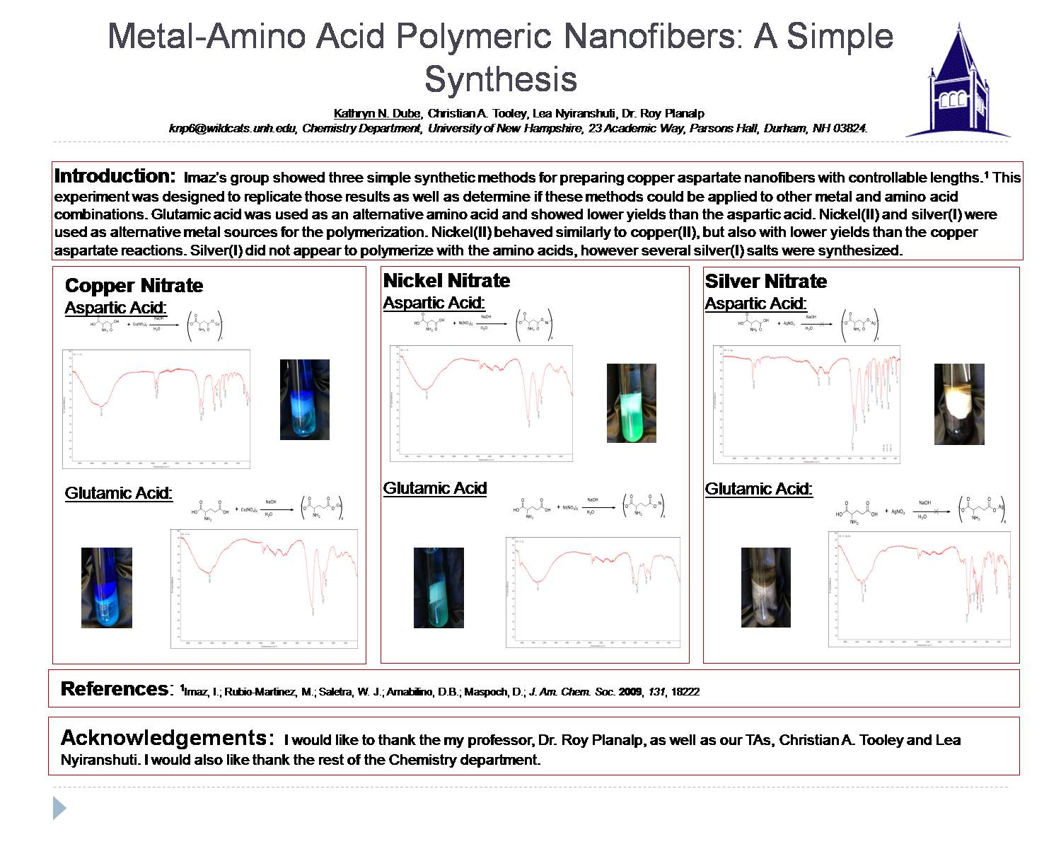 Metal-Amino Acid Polymeric Nanofibers: A Simple Sythesis by knp6