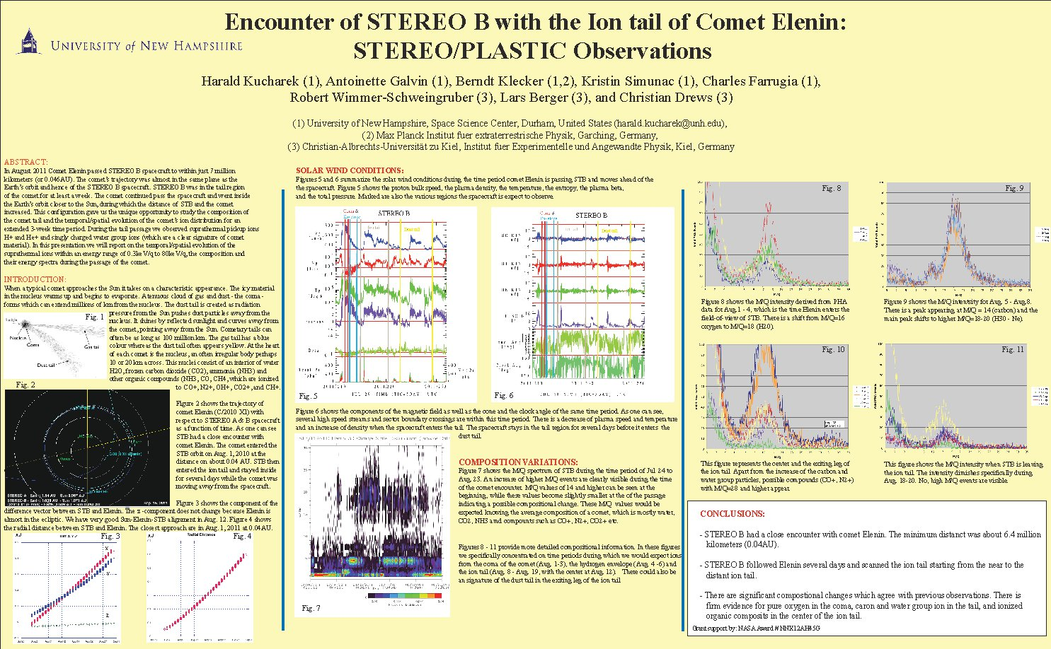Encounter Of Stereo B With The Ion Tail Of Comet Elenin: Stereo/Plastic Observations by kucharek