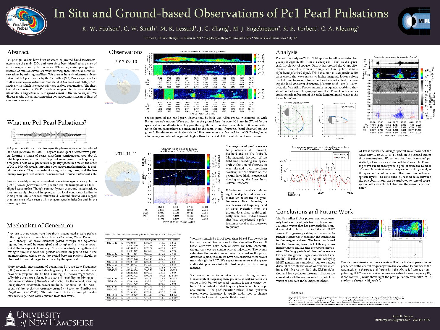 Pc1 Pearl Pulsations - Agu 2013 by kwd5