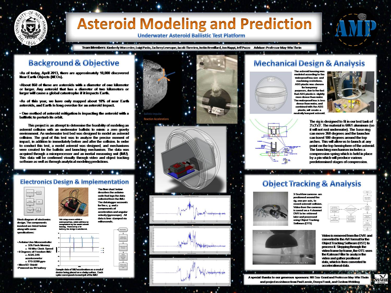 Asteroid Modeling And Prediction by kworcester28