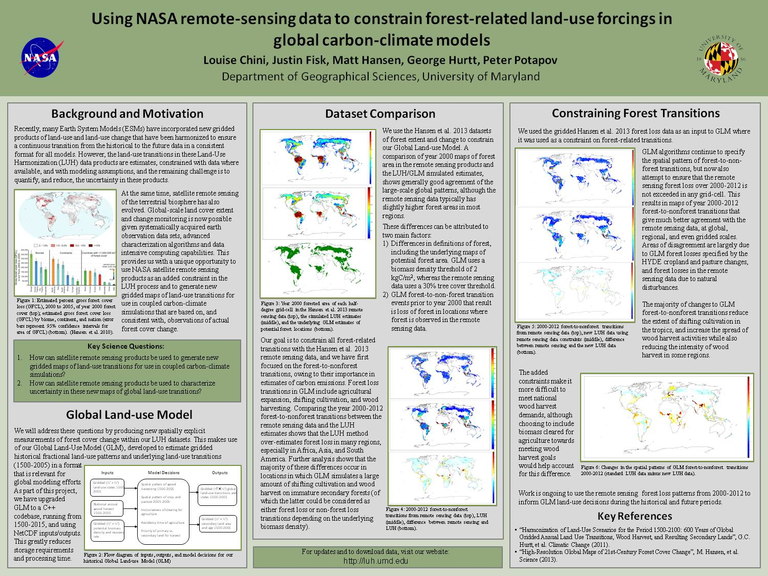 Using Nasa Remote-Sensing Data To Constrain Forest-Related Land-Use Forcings In Global Carbon-Climate Models by lchini