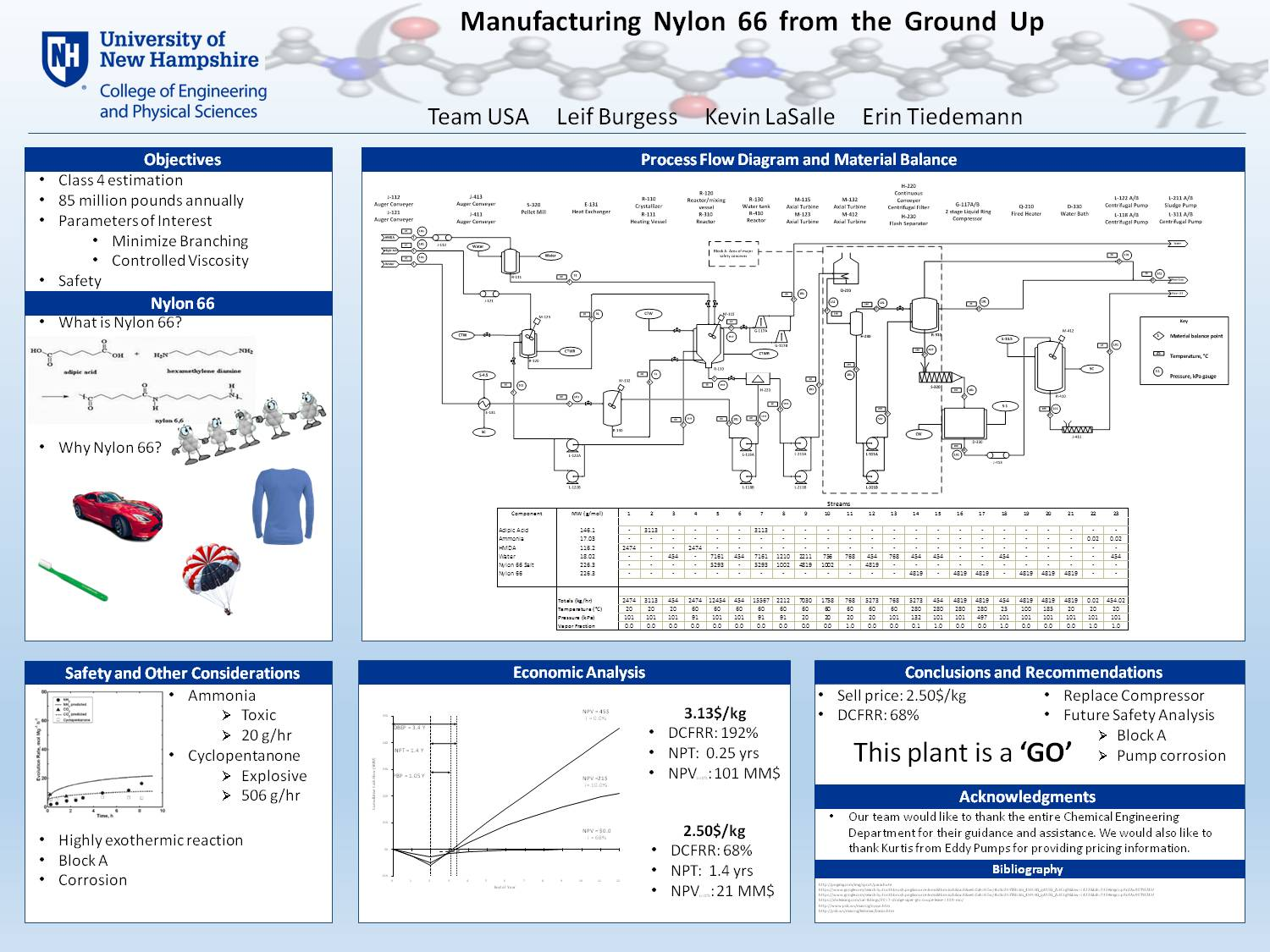 Manufacturing Nylon 66 From The Ground Up by lev86