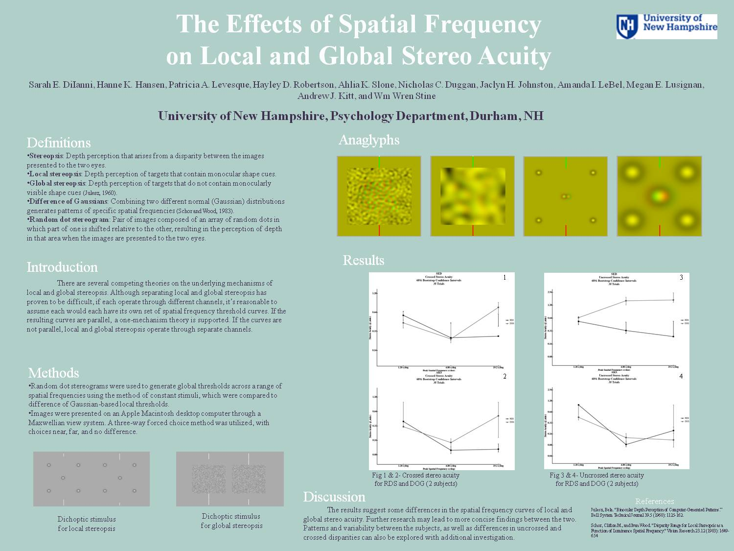 The Effects Of Spatial Frequency On Local And Global Stereo Acuity by sez95