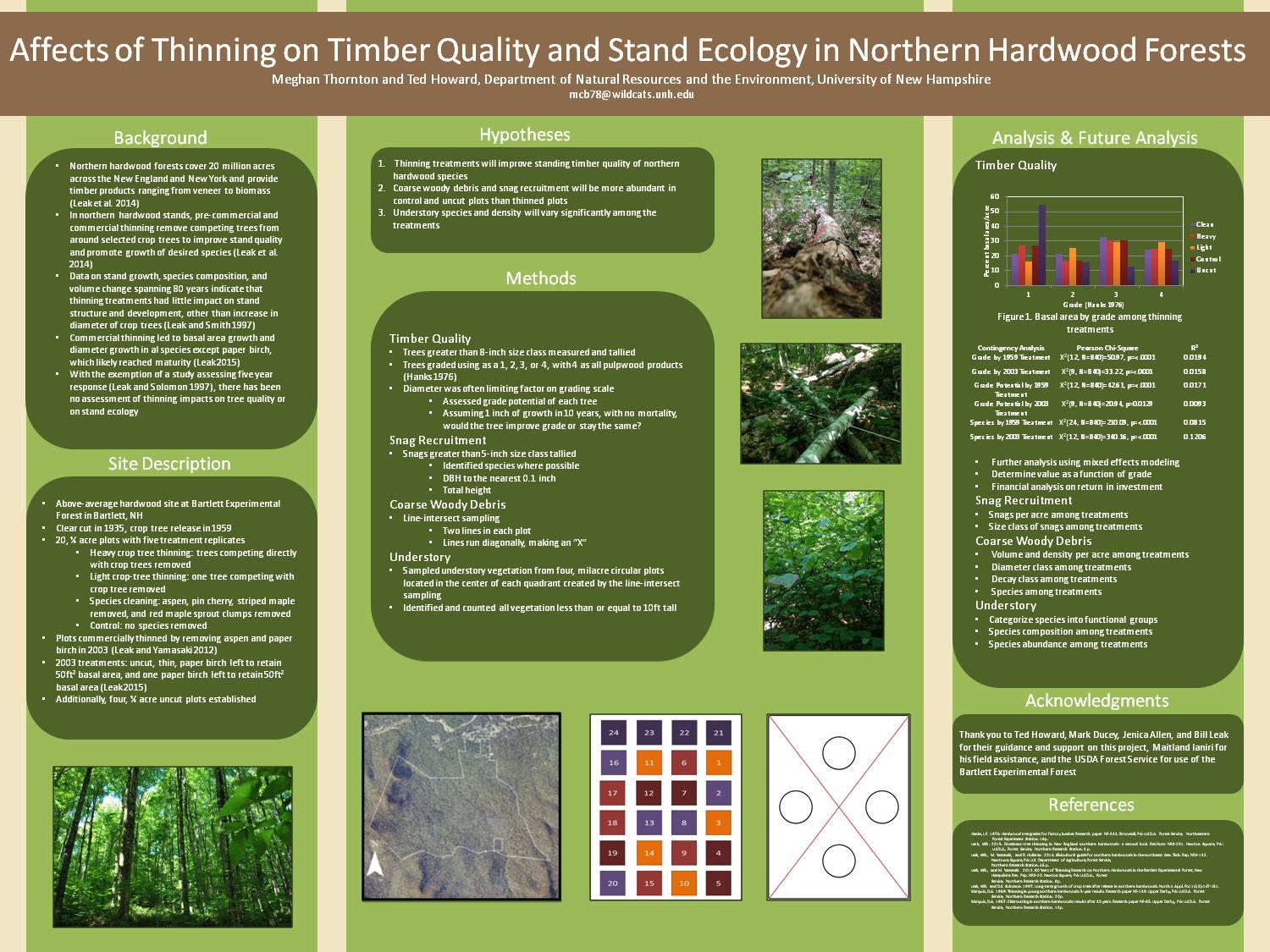 Affects Of Thinning Of Timber Quality And Stand Ecology In Northern Hardwood Forests by mcb78