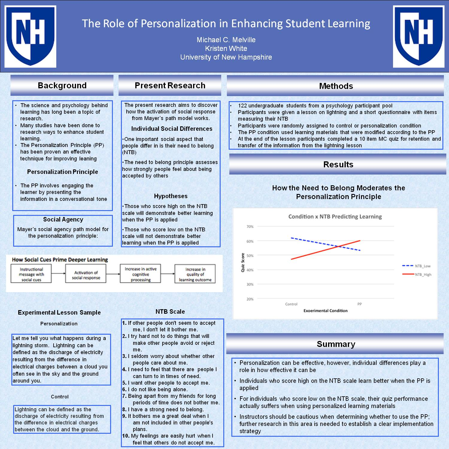 The Role Of Personalization In Enhancing Student Learning by mce69