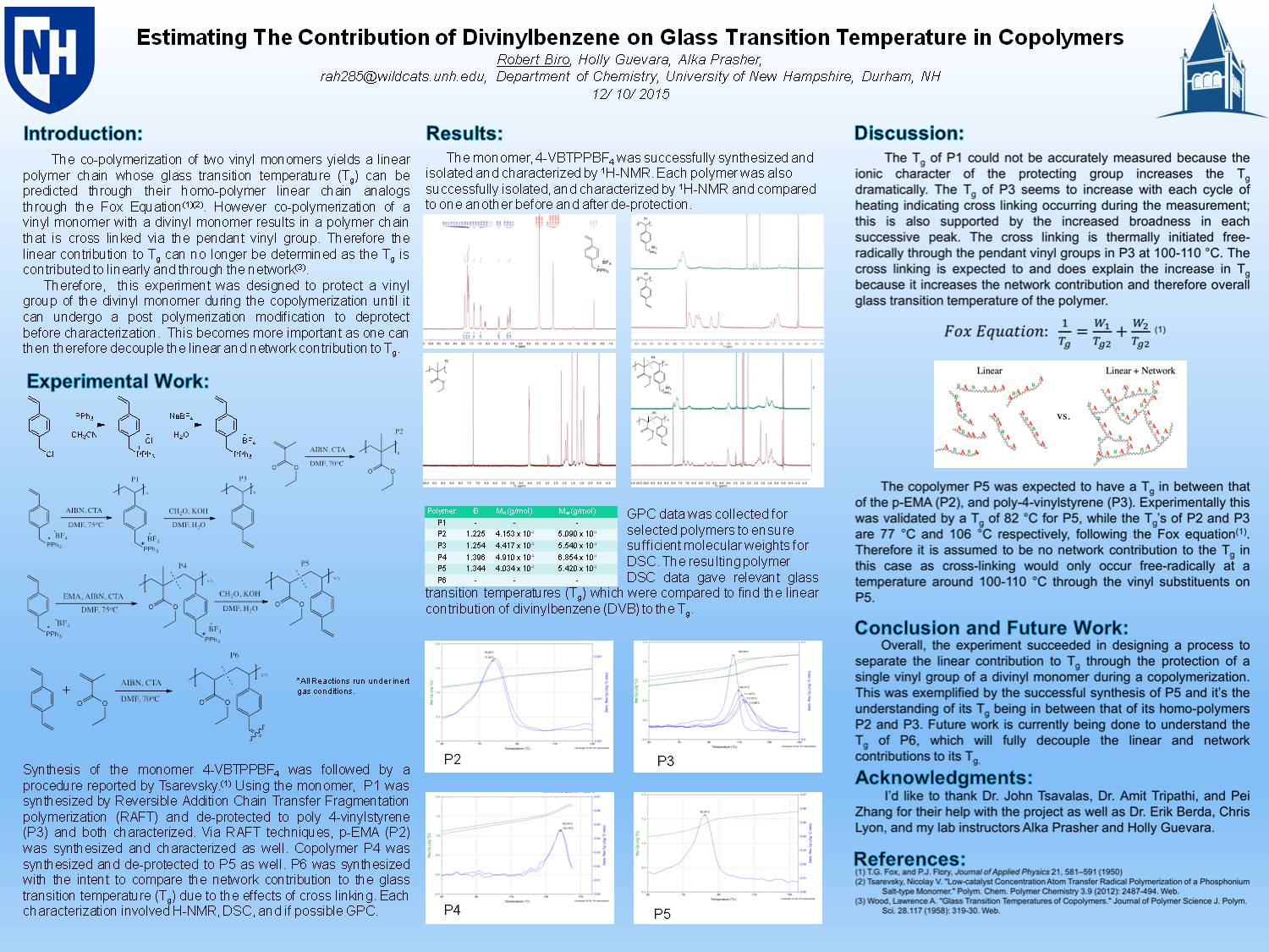 Estimating The Contribution Of Divinylbenzene On Glass Transition Temperature In Copolymers by rah285