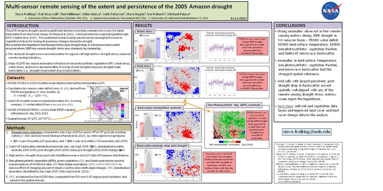 Multi-Sensor Remote Sensing Of The Extent And Persistence Of The 2005 Amazon Drought by frolking