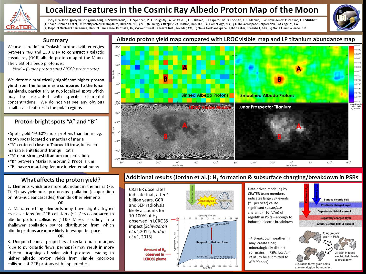 Localized Features In The Cosmic Ray Albedo Proton Map Of The Moon by jkwilson