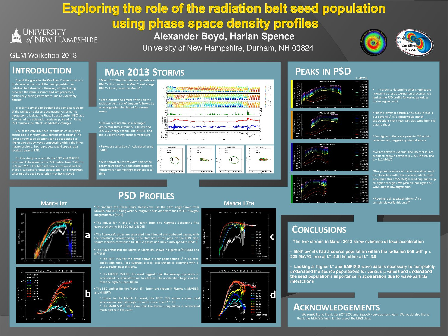 Exploring The Role Of The Radiation Belt Seed Population Using Phase Space Density Profiles by ajm95