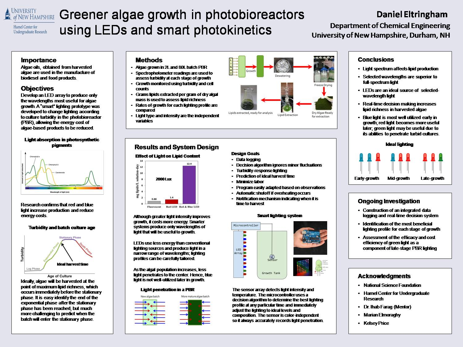 Greener Algae Growth In Photobioreactors Using Leds by dpv35