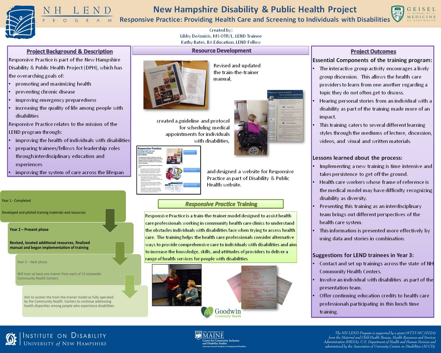 New Hampshire Disability & Public Health Project Responsive Practice: Health Care And Screenings To Individuals With Disabilities  by emp55